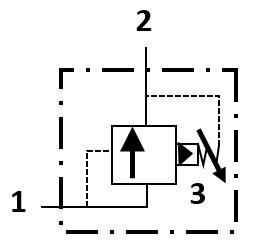 Prime Field Report Common Hydraulic Valves Cartridge Pressure Relief Valves Wiring 101 Hateforg