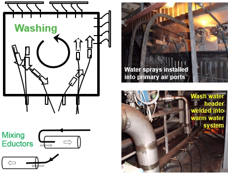 Valmet Recovery Boiler Cleaning - Valmet\'s washing service for ...