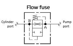 Field Report How To Read Fluids Circuit Diagrams Part 1
