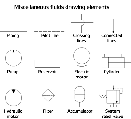 reading fluids circuit diagrams  hydraulic  pneumatic symbols