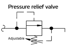 Field Report  How to read fluids circuit    diagrams     Part 1 symbols