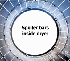 Spoiler bars inside dryer
