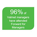 An inside look at how Valmet develops its managers