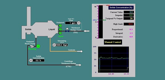 Automatic control scheme for centrifuge thickening at Passaic Valley wastewater treatment plant