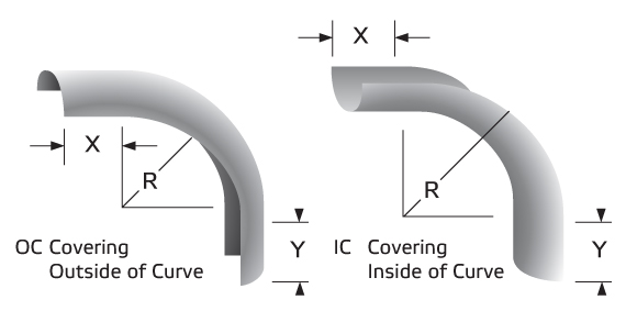 Curved shield