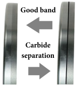 Slitter management carbide separation