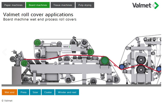 roll cover applications